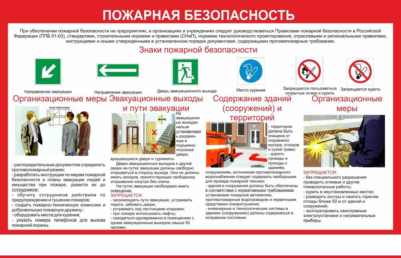 действия при чрезвычайных ситуациях в гостинице